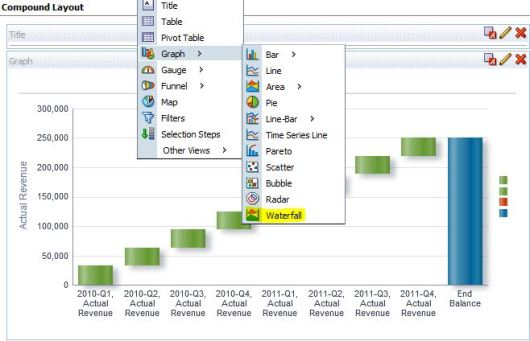 Oracle Bi Applications Waterfall Chart In Obiee